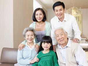 China Bonität Familie